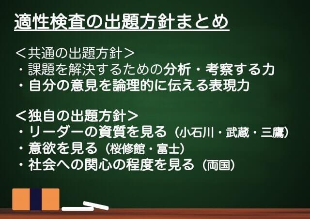 都立中学受験_適性検査_出題方針まとめ