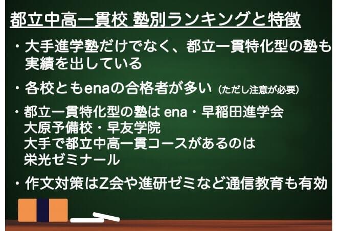 都立中高一貫校_塾別合格者ランキングまとめ