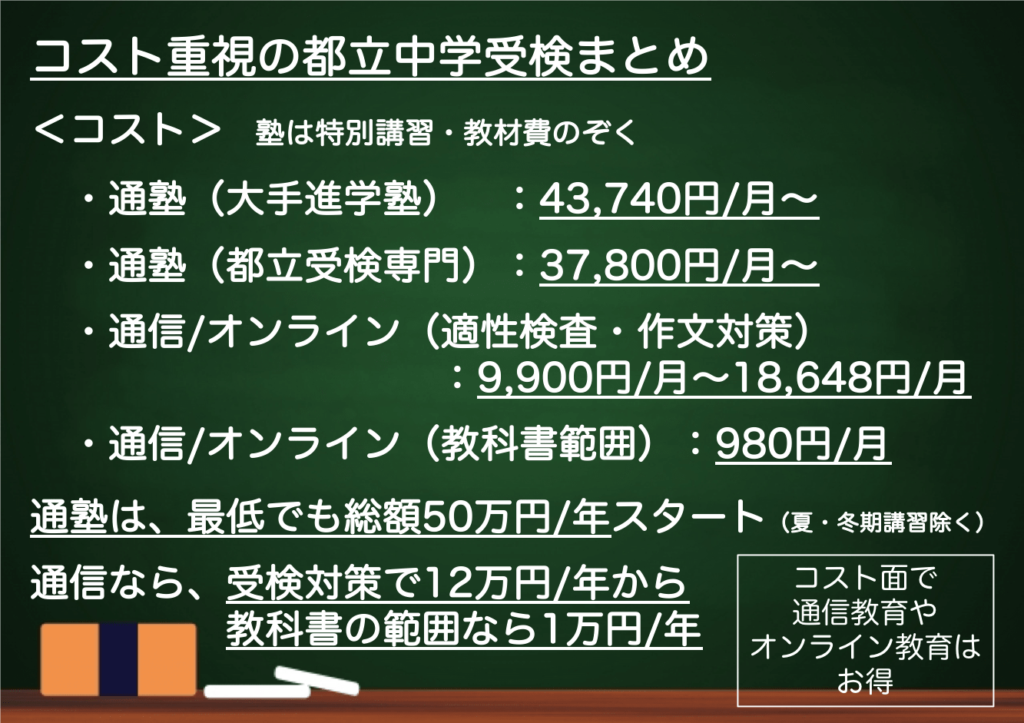 まとめ_コスト・費用重視の都立中学受験