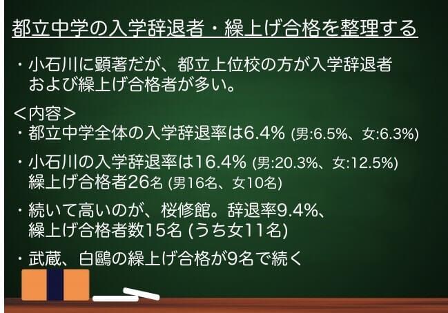 まとめ_都立中学_合格者数と繰り上げ合格の解説