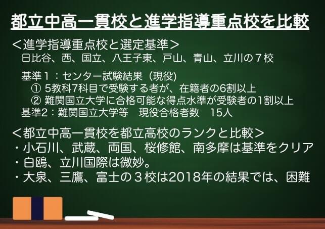 まとめ_都立中高一貫校_進学指導重点校_比較