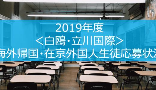 2019年度<白鴎・立川国際>海外帰国・在京外国人生徒応募状況